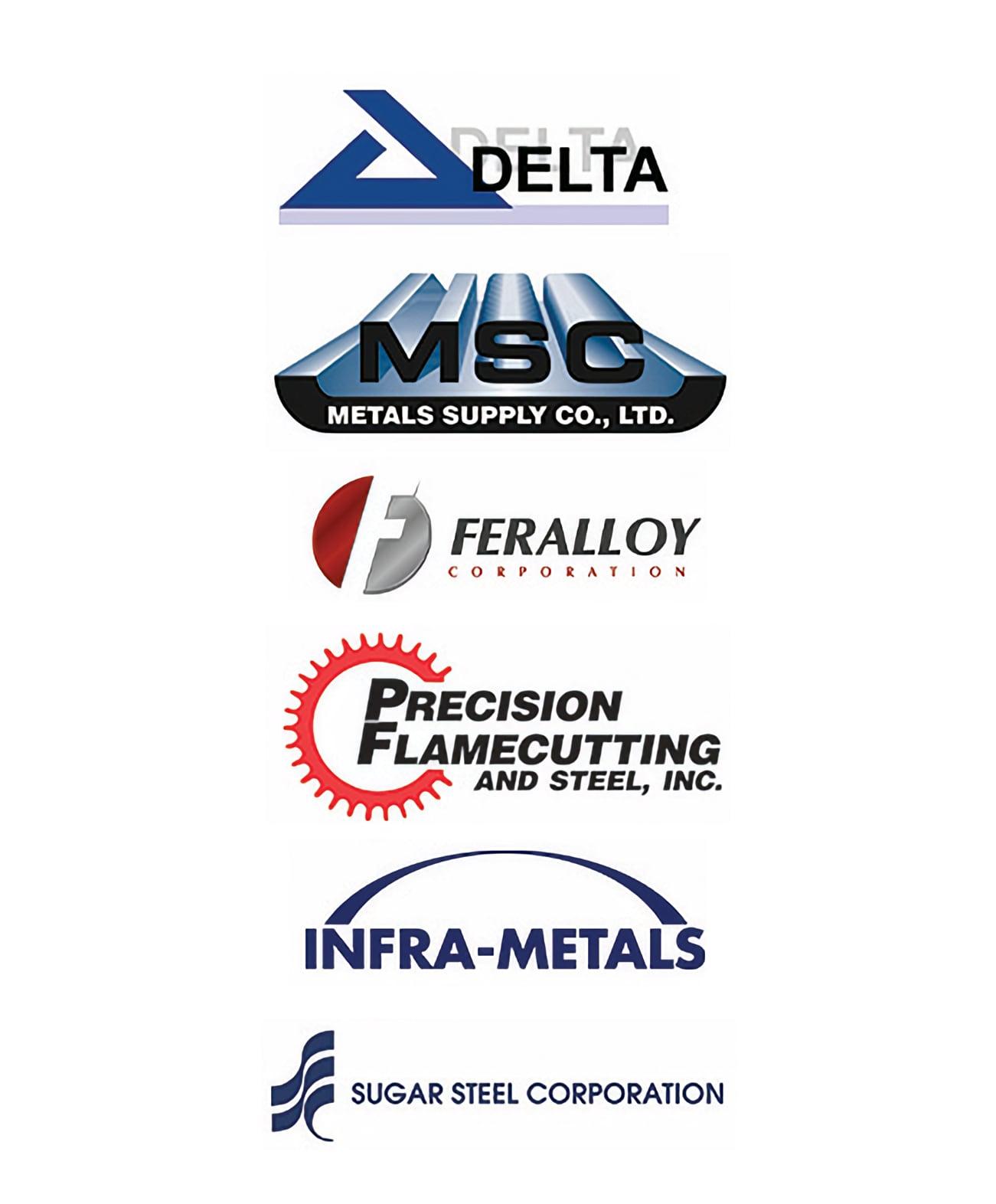 Reliance Steel Companies